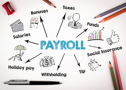 What to Look for (and Watch Out for) When Using Payroll Companies